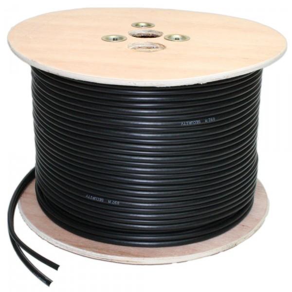 c bles industriels souples h07 rnf 2x2 5 touret cables. Black Bedroom Furniture Sets. Home Design Ideas