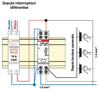 Telerupteur bipolaire 16a 230v e252t 230 abb basse - Branchement d un telerupteur ...