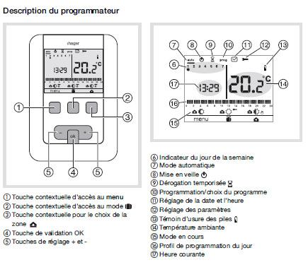 Programmateur radio pour chauffage lectrique 1 2 3 zones for Programmateur chauffage electrique